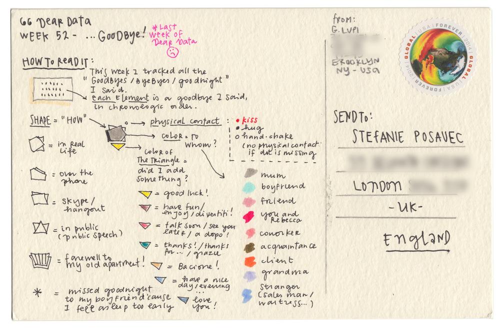 De allerlaatste Dear Data postkaar van Giorgia Lupi